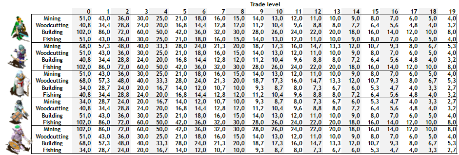 Trade_table_complete.png